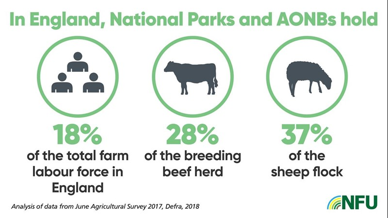 NFU Landscape and Access infographic_75203