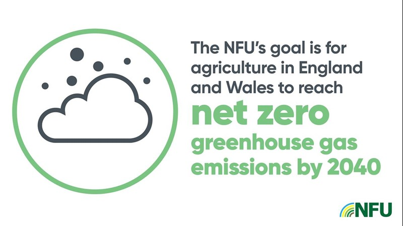 NFU Landscape and Access infographic_75205