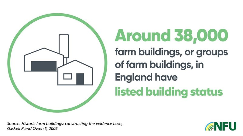 NFU Landscape and Access infographic_75202