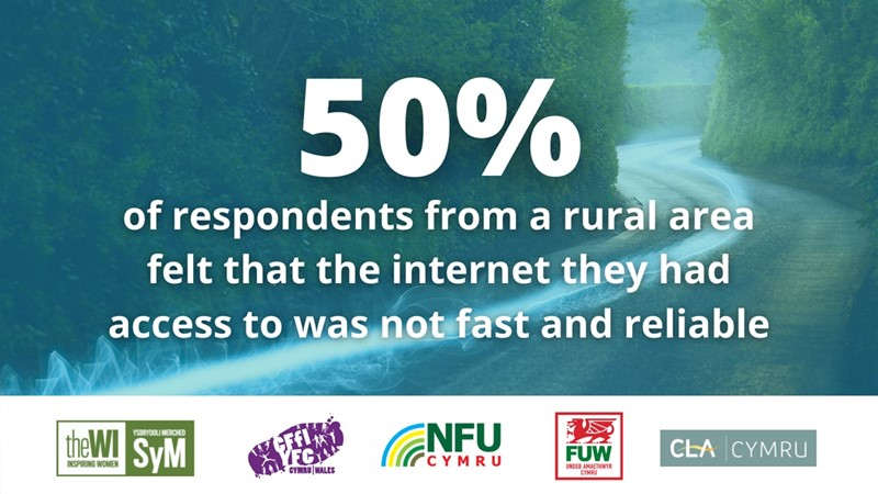 Rural connectivity survey English - NFU Cymru_78528
