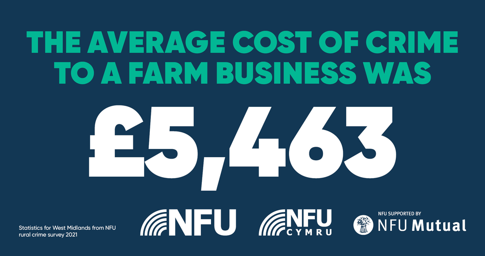 West Midlands cost of rural crime graphic