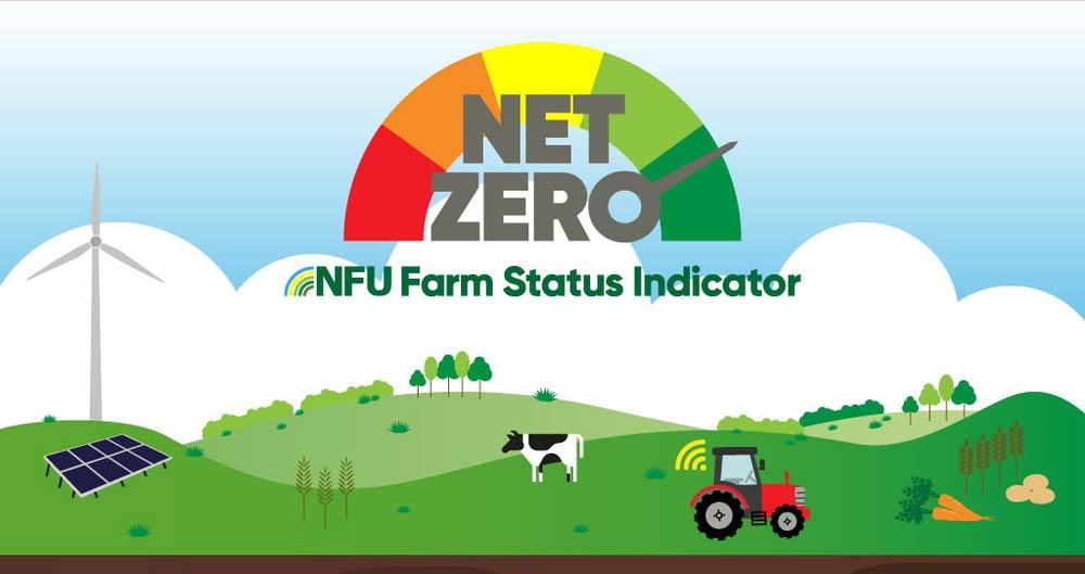 NFU Farm Status Indicator