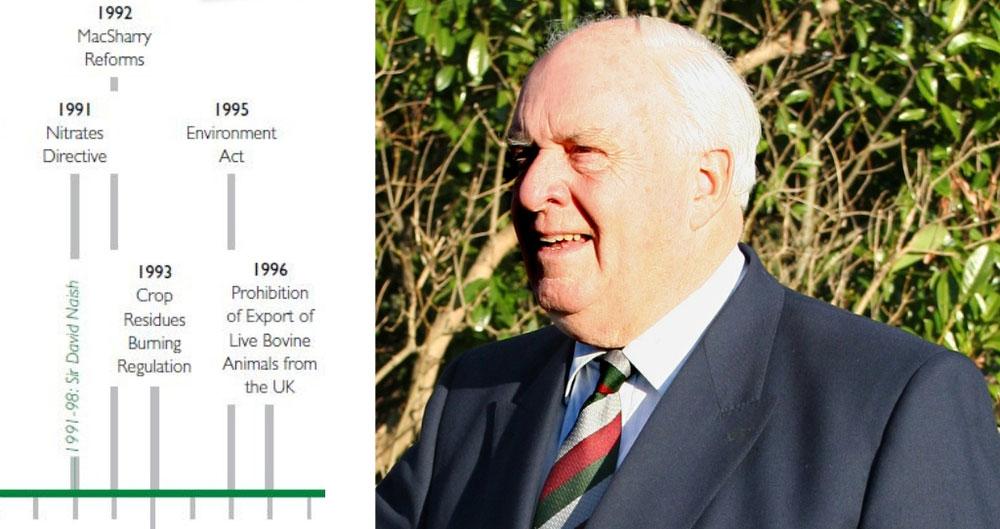 Former NFU President Sir David Naish